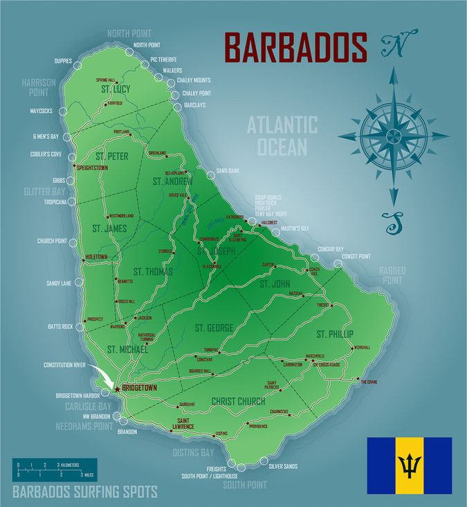 БАРБАДОС BARBADOS